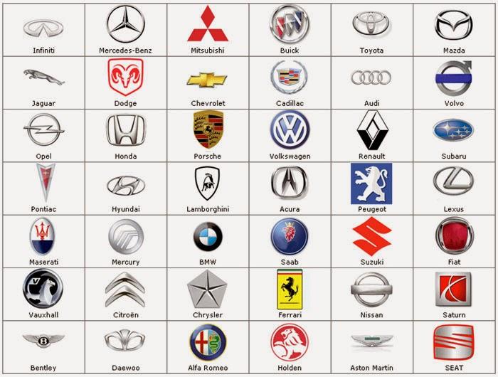 List of All Car Logos Worldwide  Auto Car Brands